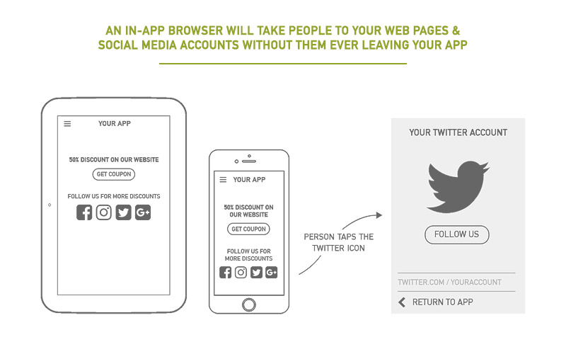 Take People to Your Website With an In-App Browser